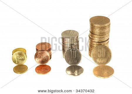 Romania Money