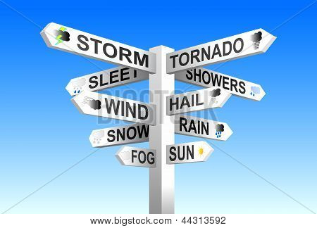 Weather Signpost