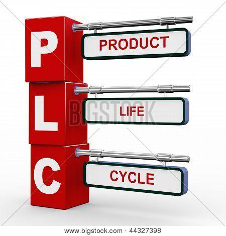 3D Modern Signboard Of Plc