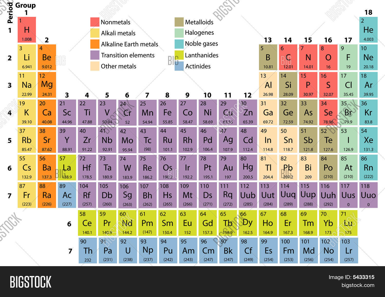 Complete periodic table elements vector photo bigstock complete periodic table of the elements with atomic number symbol and weight gamestrikefo Choice Image