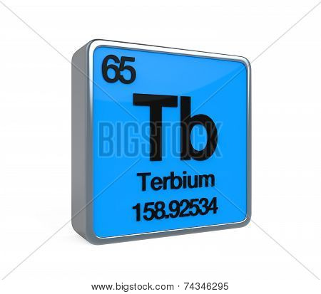 Terbium Element Periodic Table