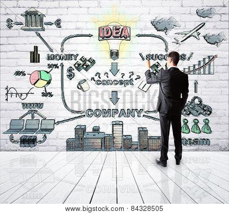 Businessman Drawing Business Plan
