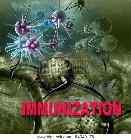 Immunity Against Diseases