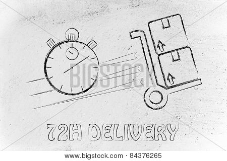 Stopwatch And Parcels, Concept Of Fast 72H Delivery