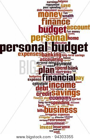 Personal Budget Word Cloud