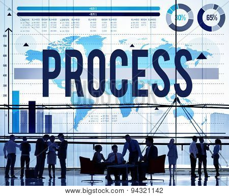 Process Method Analysis Operation Steps System Concept