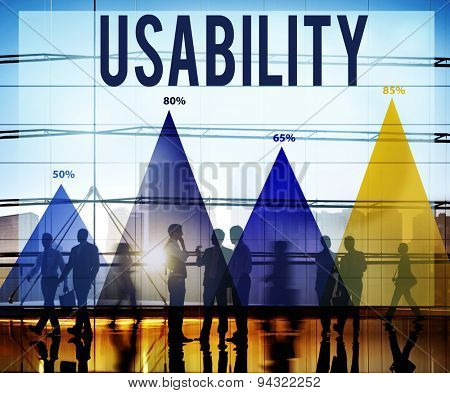 Usability Accessibility Quality Usefulness Concept