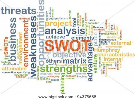 Background concept wordcloud illustration of strengths weakness opportunities threat SWOT