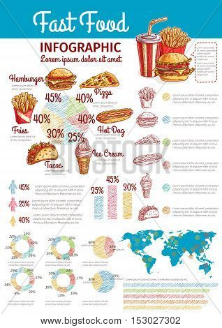 Fast food consumption infographics. Vector sketch icons of hamburger, tacos and hot dog, pizza and ice cream, french fries. Consumers statistics, charts, diagrams and graphs
