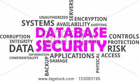 A word cloud of database security related items