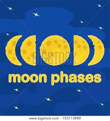 Moon phases on blue sky Flat design vector illustration