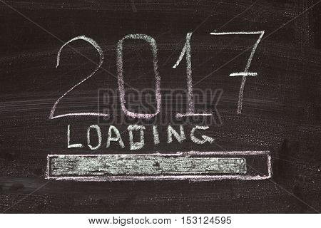 progress bar showing loading of 2017 drawing on the board
