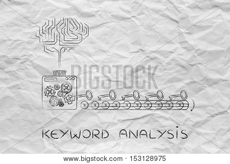 Electronic Brain And Machine Creating Keys, Keywords Suggesting Tools