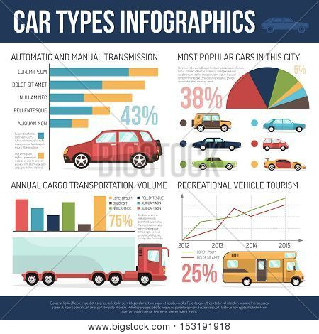 Car types infographics layout with most popular passenger models and annual cargo transportation volume statistics flat vector illustration