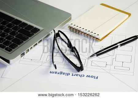Laptop, Notebook  And Ball Pen On Workflow Or Flow Chart Diagram