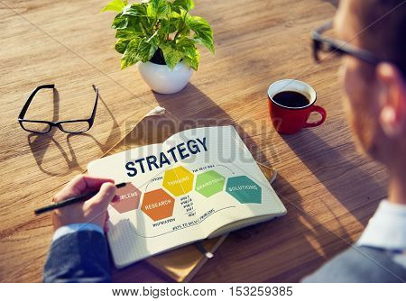 Innovation Strategy Creativity Brainstorming Concept