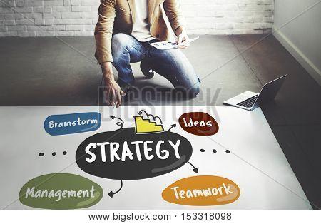 Brainstorm Management Ideas Word Diagram