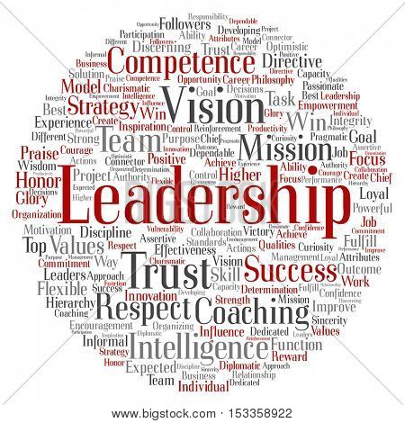 Concept or conceptual business leadership or management circle word cloud isolated on background