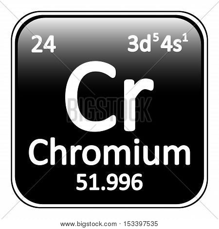Periodic table element chromium icon on white background. Vector illustration.