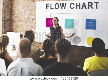 Flow Chart Organization Position Structure Concept