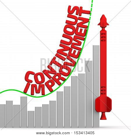 Continuous improvement. Graph of rapid growth and red inscription