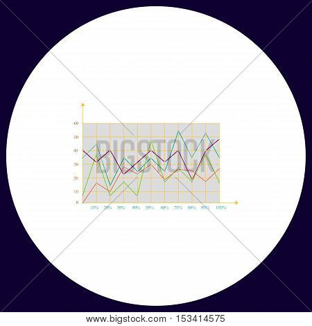 graphs Simple vector button. Illustration symbol. Color flat icon
