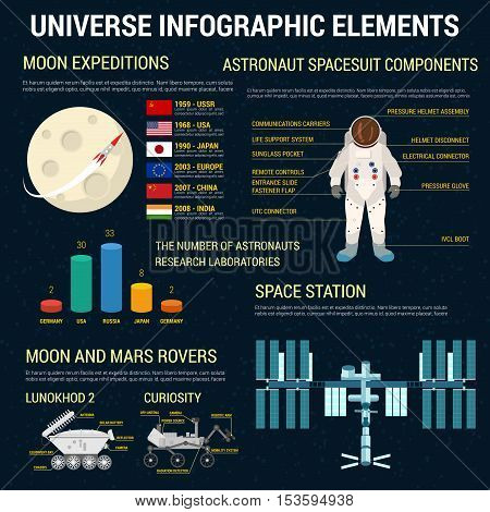 Universe infographics elements, signs and symbols template. Vector cosmic space statistics, charts, diagrams, graphs with vector icons of space ship, satellite, cosmonaut, moon and mars rovers