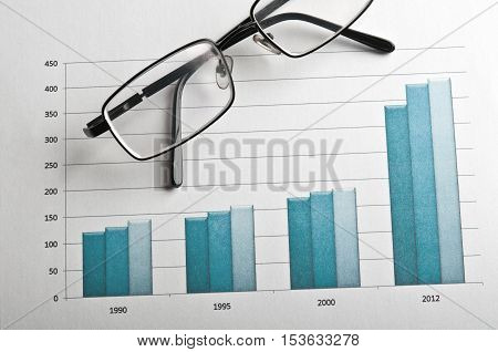 Glasses And Financial Growth Chart