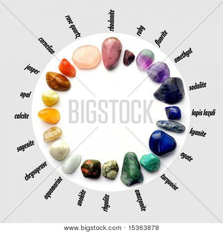 Color spectrum of semiprecious gemstones in circle with names