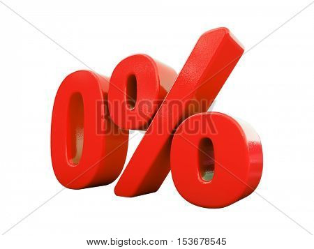 3d Render: Isolated Percent Sign on White Background