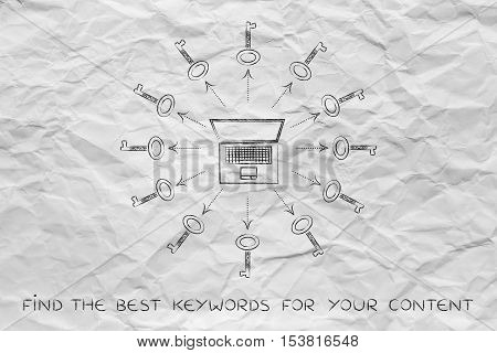 Keywords To Generate More Views: Laptop Surrounded By Keys