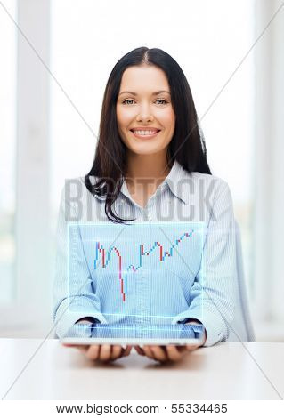 business, technology and money concept - smiling businesswoman with tablet pc computer and forex chart
