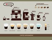 stock photo of latte coffee  - Coffee infographic elements types of coffee drinks - JPG