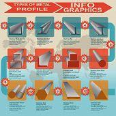 image of ferrous metal  - Types of metal profile - JPG