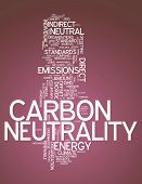 stock photo of carbon-footprint  - Word Cloud with Carbon Neutrality related tags - JPG