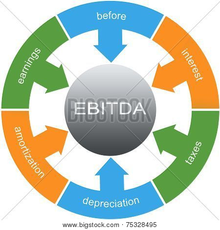 Ebitda Word Circles Wheel Concept