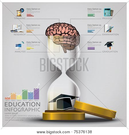 Sandglass Education And Graduation With Brain Infographic