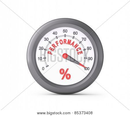 Performance Meter Indicate Maximum
