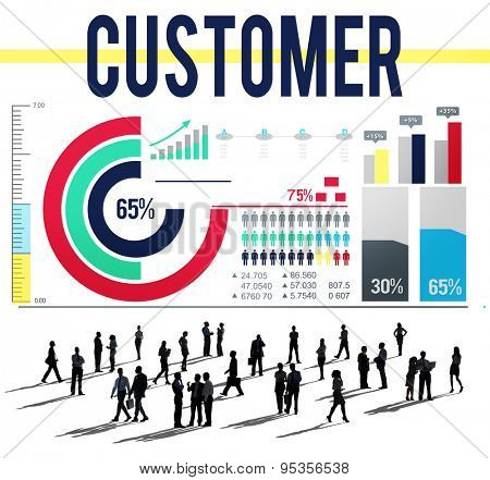 Customer Service Satisfaction Buyer Consumer Concept