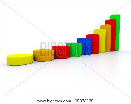 chart success of the cylinders on a white background in different colors. 3d