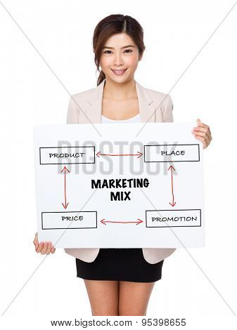 Young businesswoman holding a poster presenting business mix concept