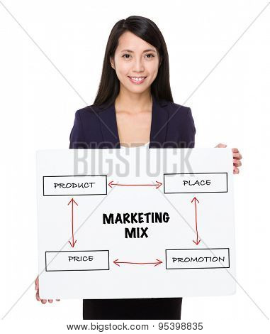Young businesswoman holding a board showing business mix concept