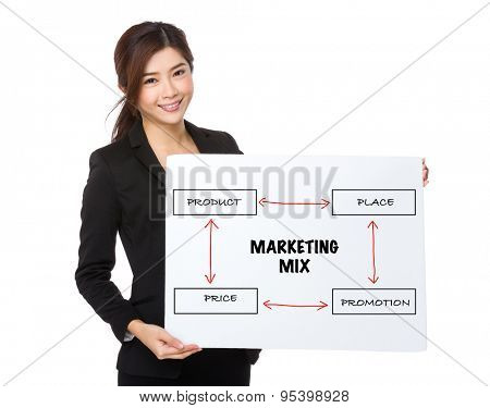 Asian businesswoman holding a poster presenting business mix concept