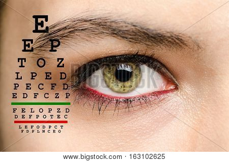 Eye test concept high quality and high resolution studio shoot