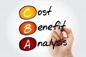 Cba - Cost-benefit Analysis, Acronym Business Concept Background poster