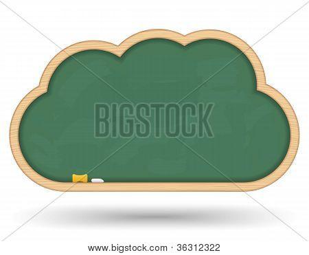 Blackboard Cloud