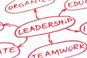 stock photo of role model  - Leadership flow chart written with red pen on paper - JPG