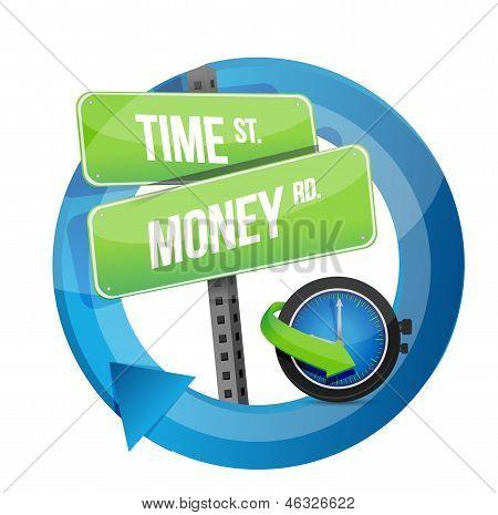 Time Work Road Sign Illustration Design