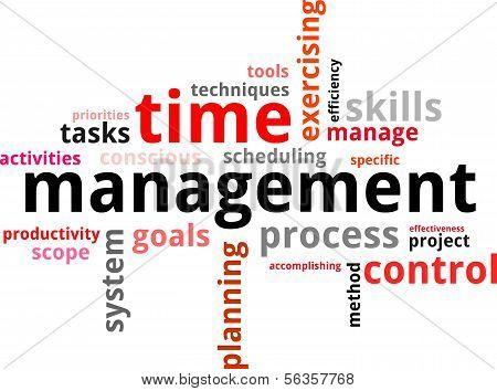 Schlagwortwolke - Zeitmanagement