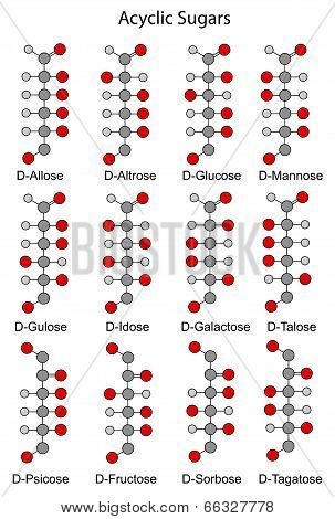 Structural Chemical Formulas Of Monosaccharides (hexoses)